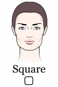 naocare prema obliku lica